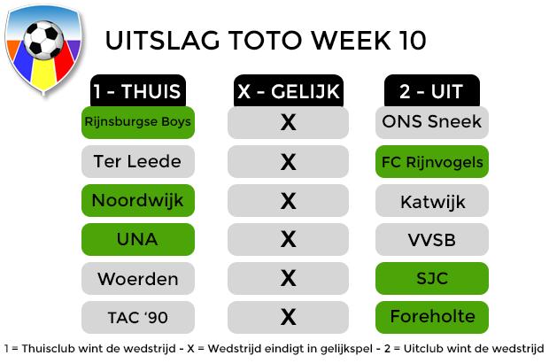 UITSLAG10